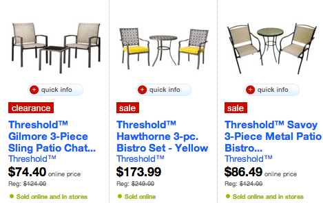 Good target patio furniture
