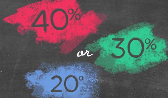 kohls-40percent-code