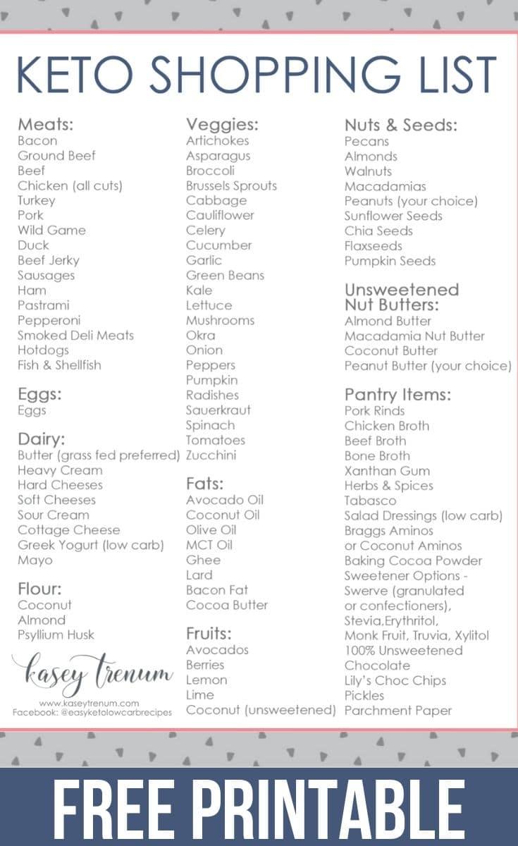 Keto Shopping List Printable for the Keto Diet
